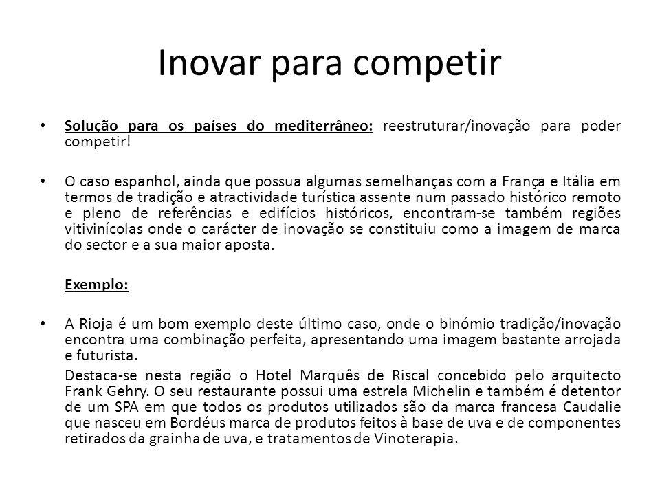 Inovar para competir Solução para os países do mediterrâneo: reestruturar/inovação para poder competir! O caso espanhol, ainda que possua algumas seme