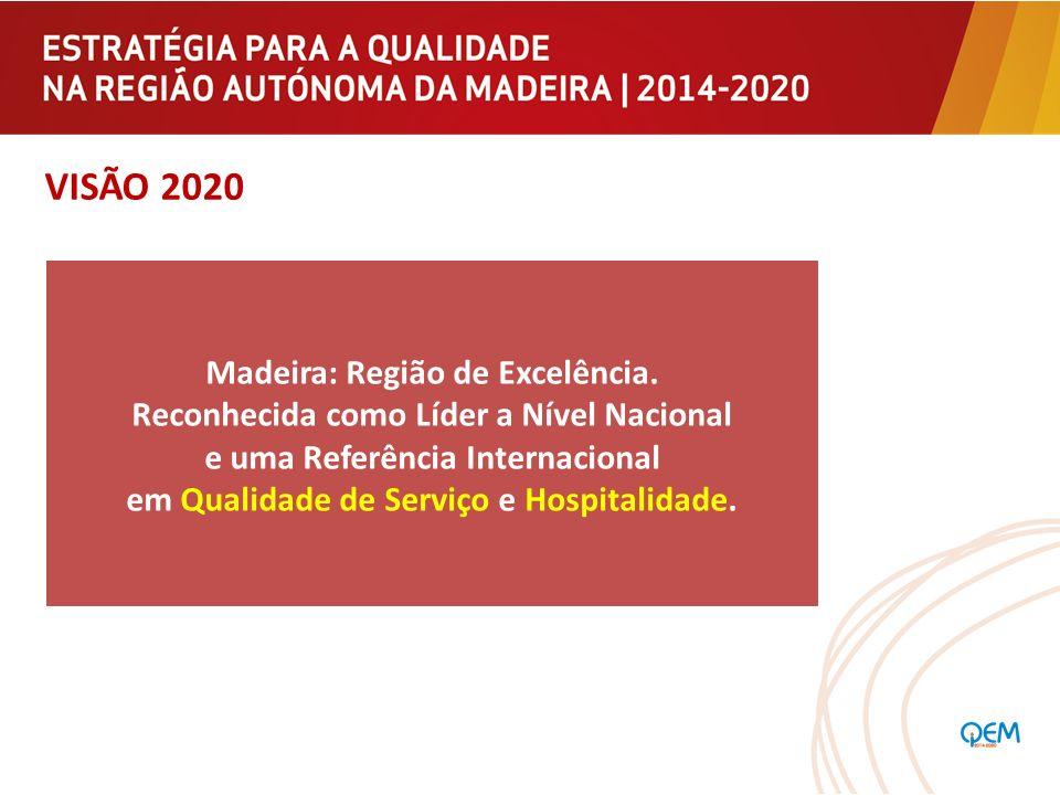 VISÃO 2020 Madeira: Região de Excelência. Reconhecida como Líder a Nível Nacional e uma Referência Internacional em Qualidade de Serviço e Hospitalida