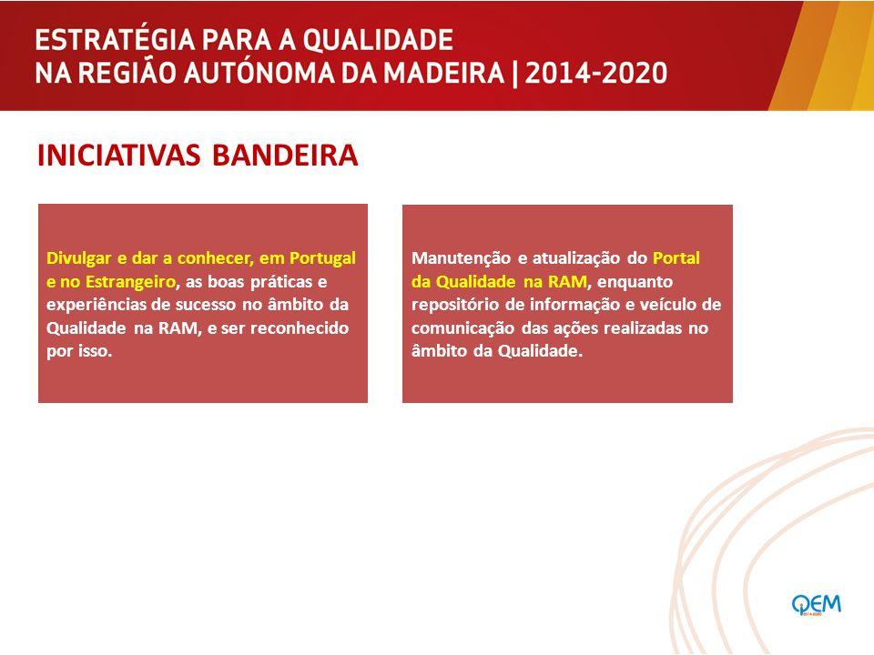 INICIATIVAS BANDEIRA Divulgar e dar a conhecer, em Portugal e no Estrangeiro, as boas práticas e experiências de sucesso no âmbito da Qualidade na RAM
