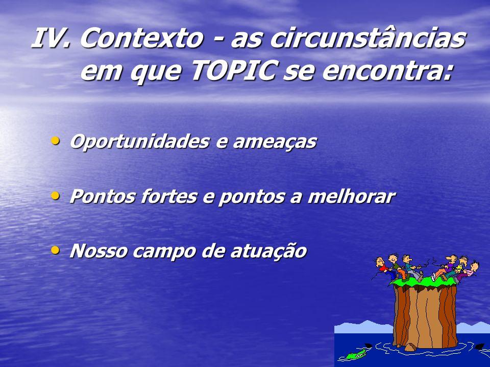 IV. Contexto - as circunstâncias em que TOPIC se encontra: Oportunidades e ameaças Oportunidades e ameaças Pontos fortes e pontos a melhorar Pontos fo