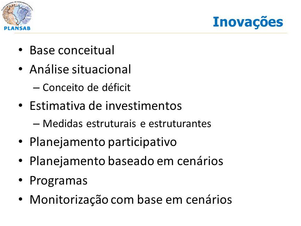 Inovações Base conceitual Análise situacional – Conceito de déficit Estimativa de investimentos – Medidas estruturais e estruturantes Planejamento participativo Planejamento baseado em cenários Programas Monitorização com base em cenários