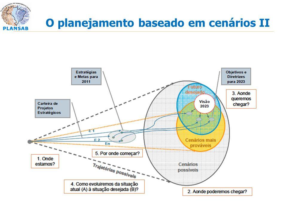 O planejamento baseado em cenários II
