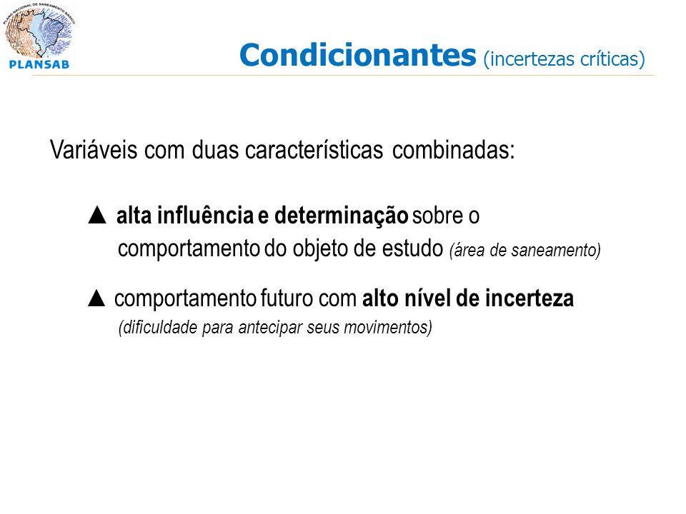 Condicionantes (incertezas críticas) Variáveis com duas características combinadas: alta influência e determinação sobre o comportamento do objeto de estudo (área de saneamento) comportamento futuro com alto nível de incerteza (dificuldade para antecipar seus movimentos)