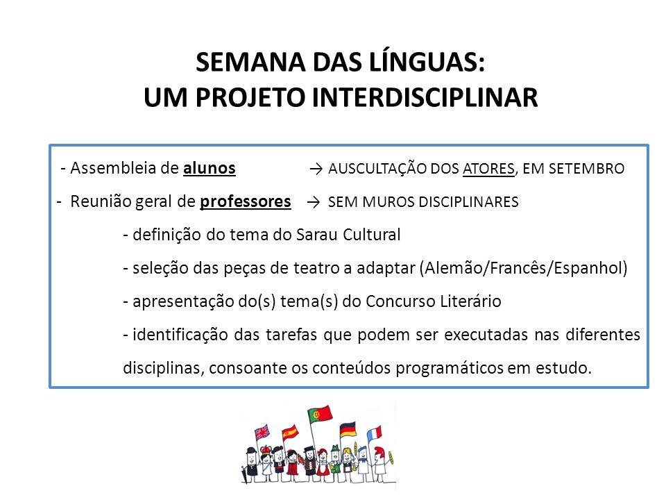 SEMANA DAS LÍNGUAS: UM PROJETO INTERDISCIPLINAR Como se dinamiza a Semana das Línguas.