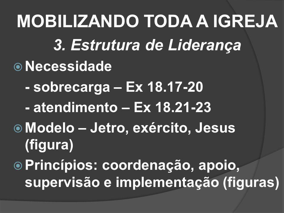 MOBILIZANDO TODA A IGREJA 3. Estrutura de Liderança Necessidade - sobrecarga – Ex 18.17-20 - atendimento – Ex 18.21-23 Modelo – Jetro, exército, Jesus