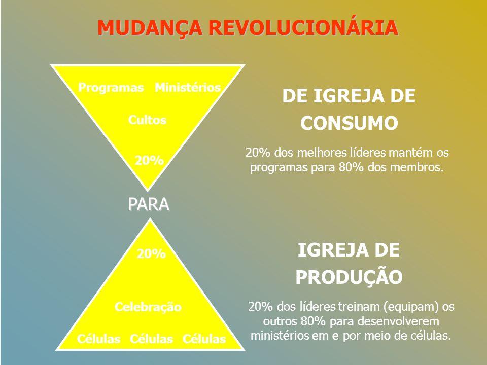 DE IGREJA DE CONSUMO PARA ProgramasMinistérios Cultos 20% Celebração Células MUDANÇA REVOLUCIONÁRIA 20% dos melhores líderes mantém os programas para
