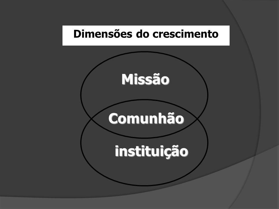 Missão Missão Comunhão instituição Dimensões do crescimento