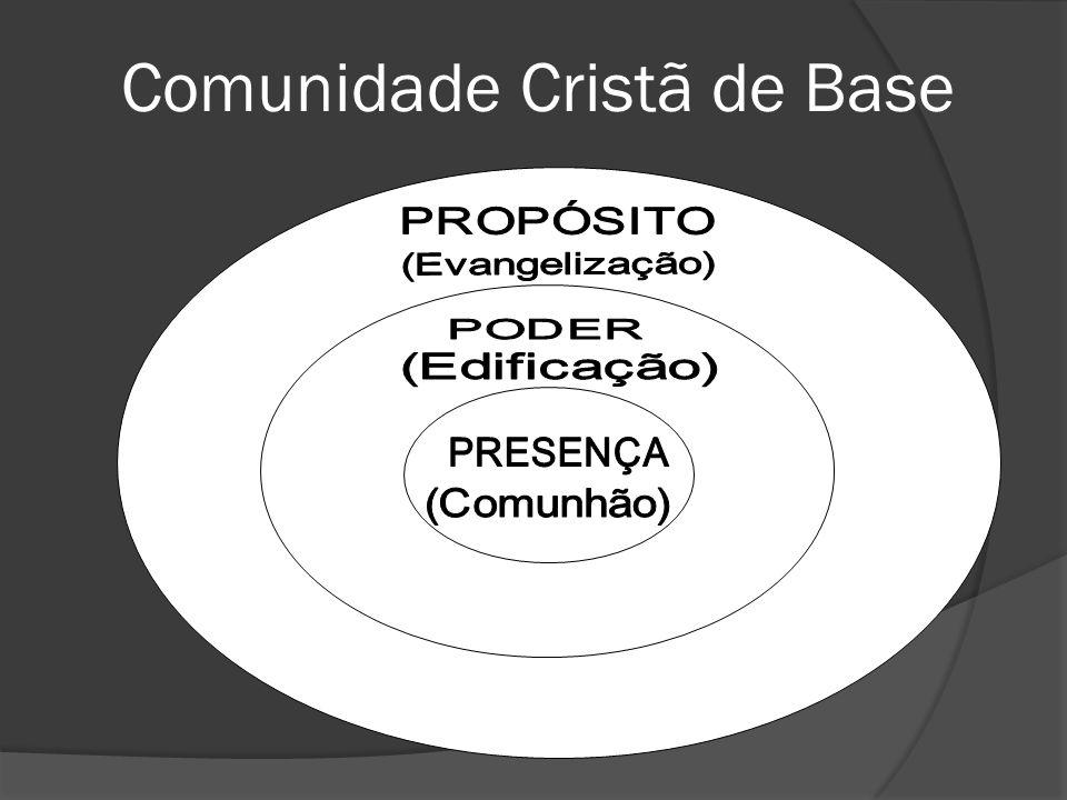 Comunidade Cristã de Base