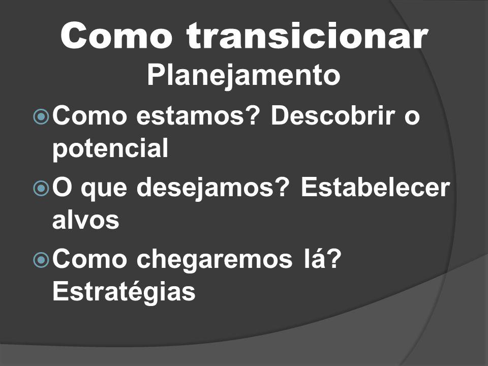 Como transicionar Planejamento Como estamos? Descobrir o potencial O que desejamos? Estabelecer alvos Como chegaremos lá? Estratégias