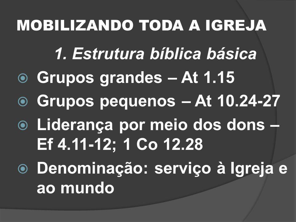 MOBILIZANDO TODA A IGREJA 1. Estrutura bíblica básica Grupos grandes – At 1.15 Grupos pequenos – At 10.24-27 Liderança por meio dos dons – Ef 4.11-12;
