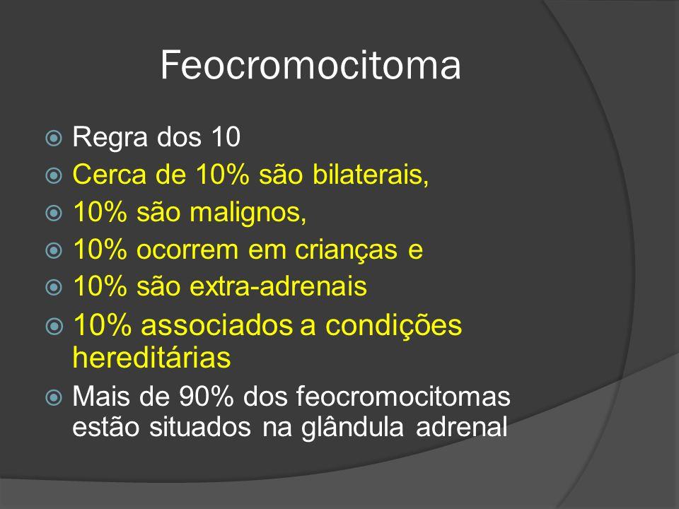 Feocromocitoma Regra dos 10 Cerca de 10% são bilaterais, 10% são malignos, 10% ocorrem em crianças e 10% são extra-adrenais 10% associados a condições hereditárias Mais de 90% dos feocromocitomas estão situados na glândula adrenal