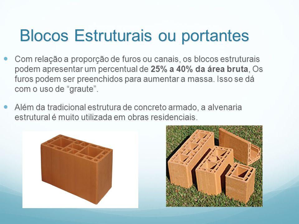 Blocos Estruturais ou portantes Com relação a proporção de furos ou canais, os blocos estruturais podem apresentar um percentual de 25% a 40% da área