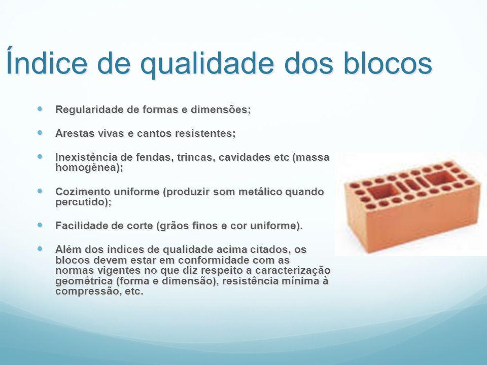 Índice de qualidade dos blocos Regularidade de formas e dimensões; Regularidade de formas e dimensões; Arestas vivas e cantos resistentes; Arestas viv