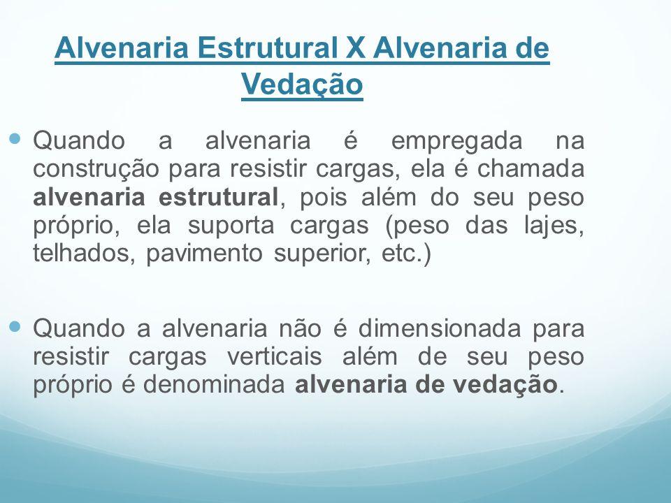 Alvenaria Estrutural X Alvenaria de Vedação Quando a alvenaria é empregada na construção para resistir cargas, ela é chamada alvenaria estrutural, poi