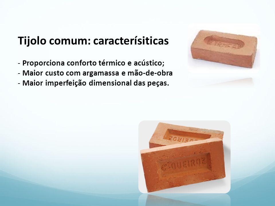 Tijolo comum: caracterísiticas - Proporciona conforto térmico e acústico; - Maior custo com argamassa e mão-de-obra - Maior imperfeição dimensional da
