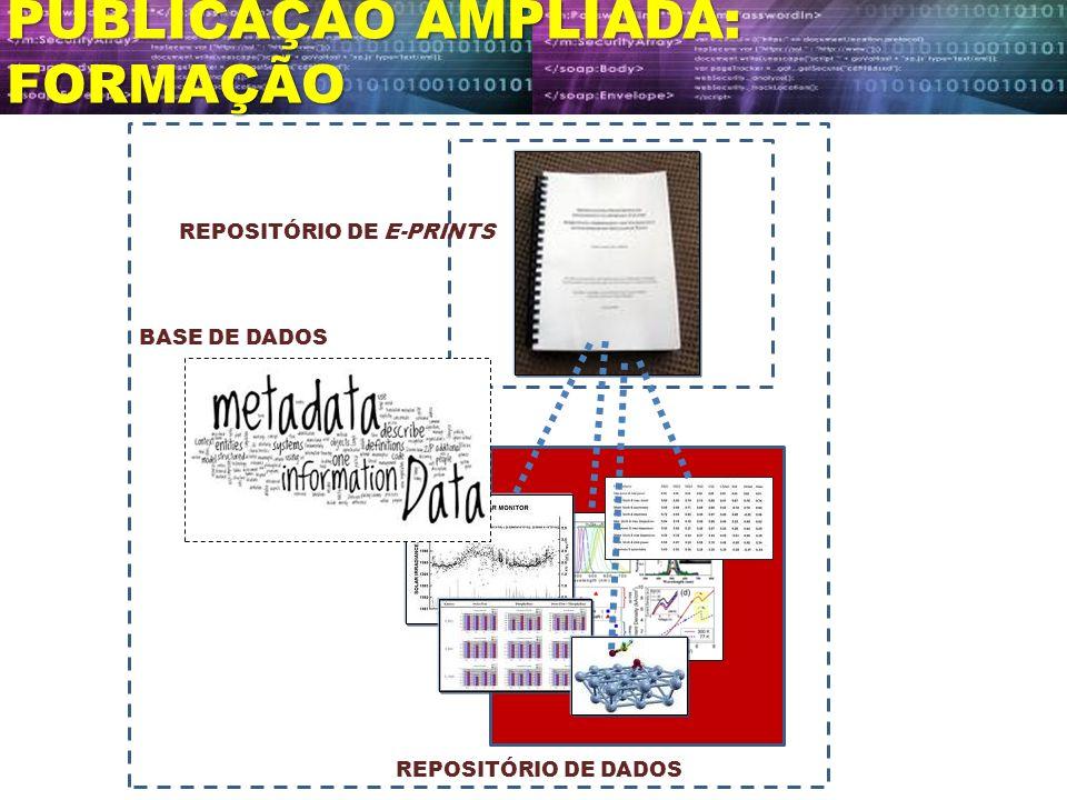 REPOSITÓRIO DE E-PRINTS REPOSITÓRIO DE DADOS BASE DE DADOS PUBLICAÇÃO AMPLIADA: FORMAÇÃO