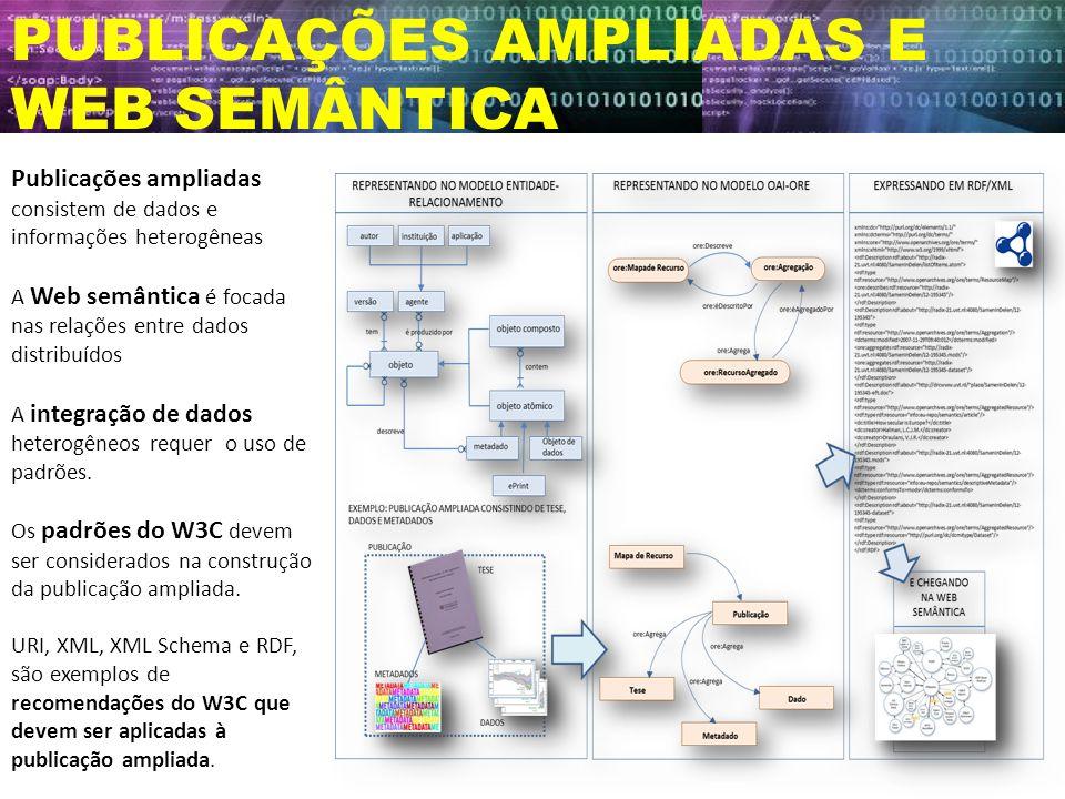 Publicações ampliadas consistem de dados e informações heterogêneas A Web semântica é focada nas relações entre dados distribuídos A integração de dad