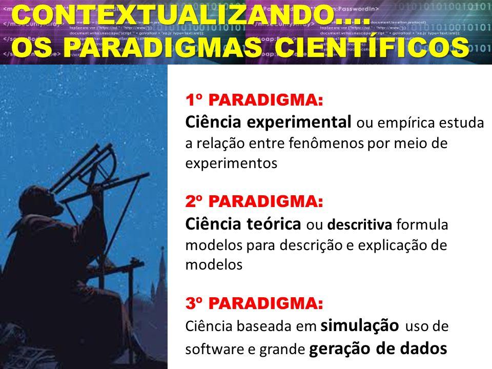 CONTEXTUALIZANDO.... OS PARADIGMAS CIENTÍFICOS 1º PARADIGMA: Ciência experimental ou empírica estuda a relação entre fenômenos por meio de experimento