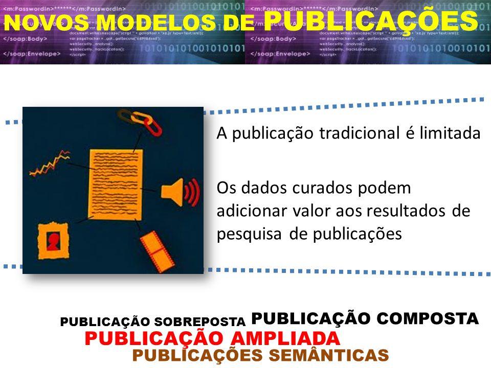 NOVOS MODELOS DE PUBLICAÇÕES A publicação tradicional é limitada Os dados curados podem adicionar valor aos resultados de pesquisa de publicações PUBL