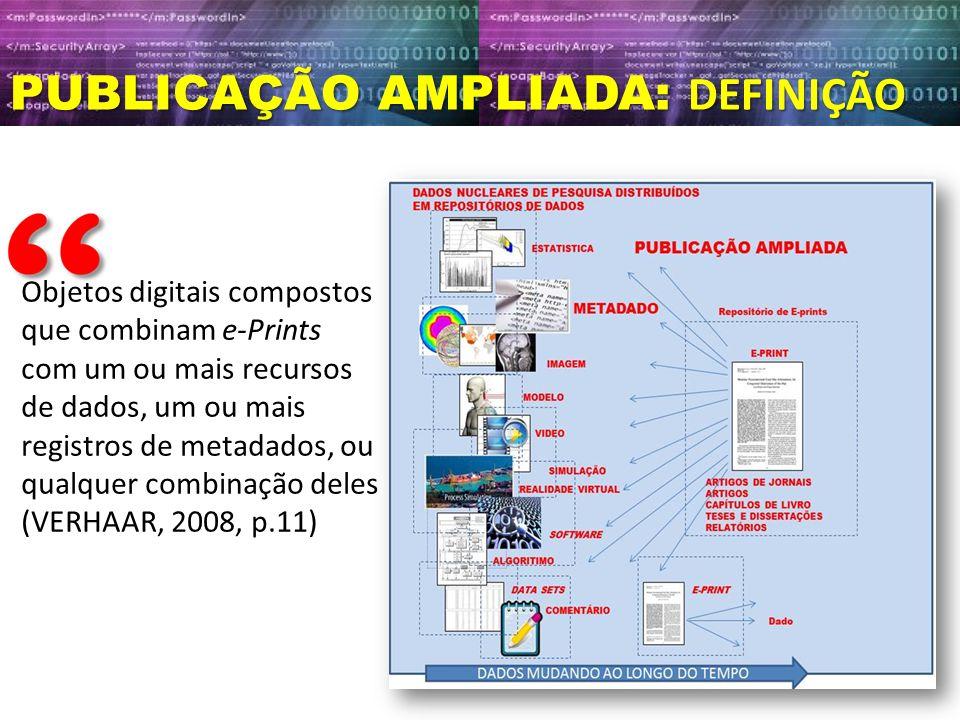 PUBLICAÇÃO AMPLIADA: DEFINIÇÃO Objetos digitais compostos que combinam e-Prints com um ou mais recursos de dados, um ou mais registros de metadados, o
