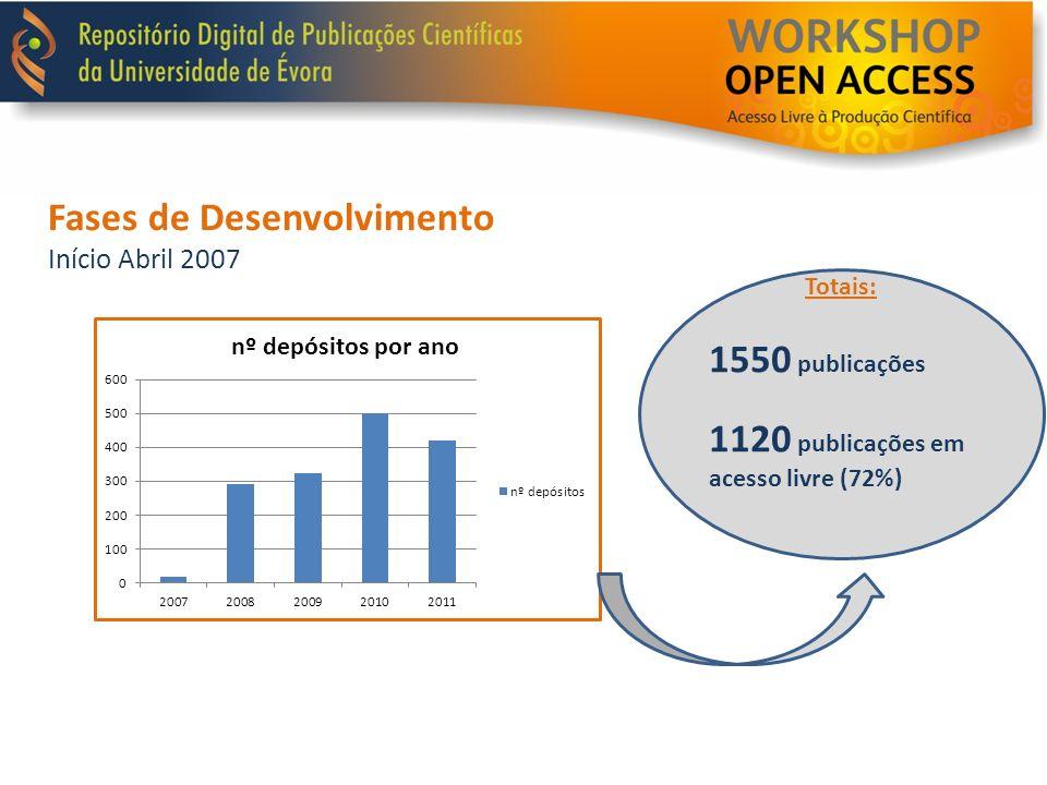 Totais: 52 000 visitas 5 000 no último mês (após integração CVDegois)