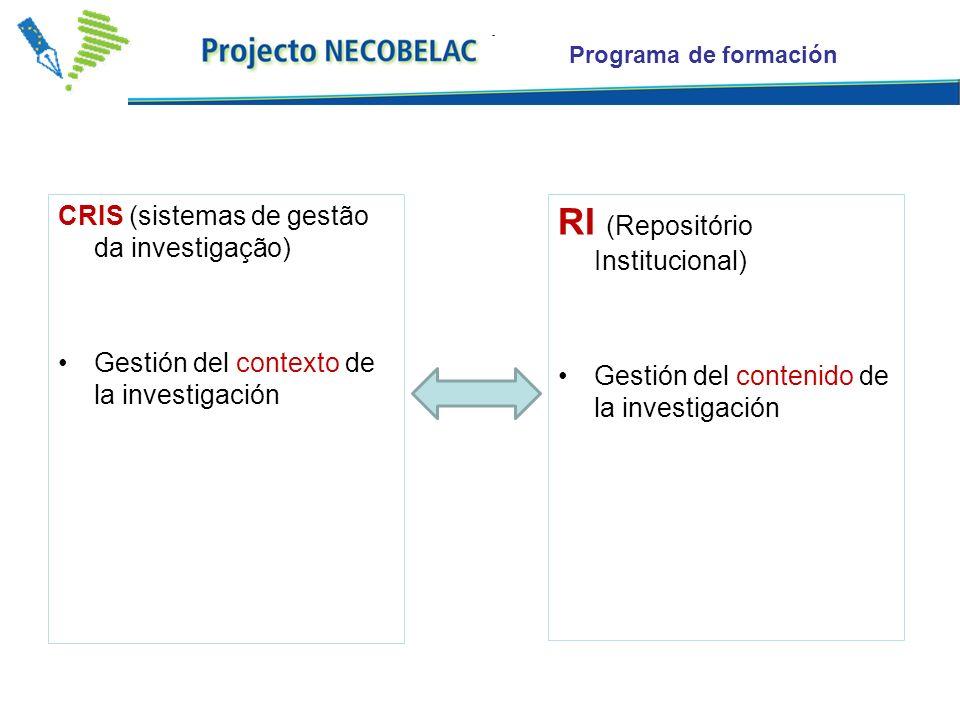 Programa de formación CRIS (sistemas de gestão da investigação) Gestión del contexto de la investigación RI (Repositório Institucional) Gestión del co