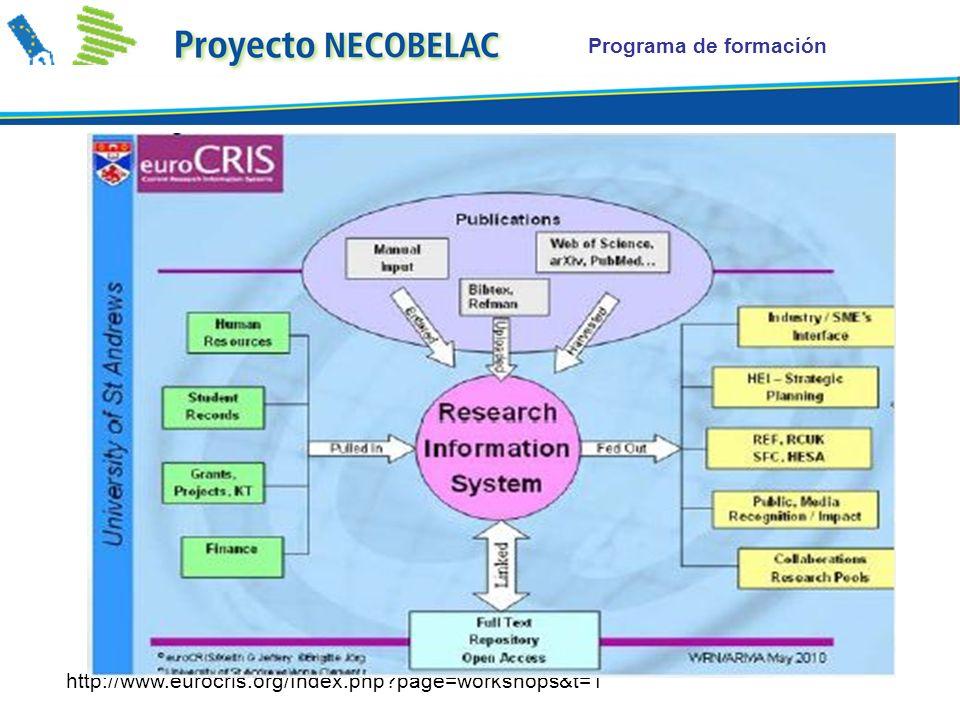 Programa de formación http://www.eurocris.org/Index.php?page=workshops&t=1