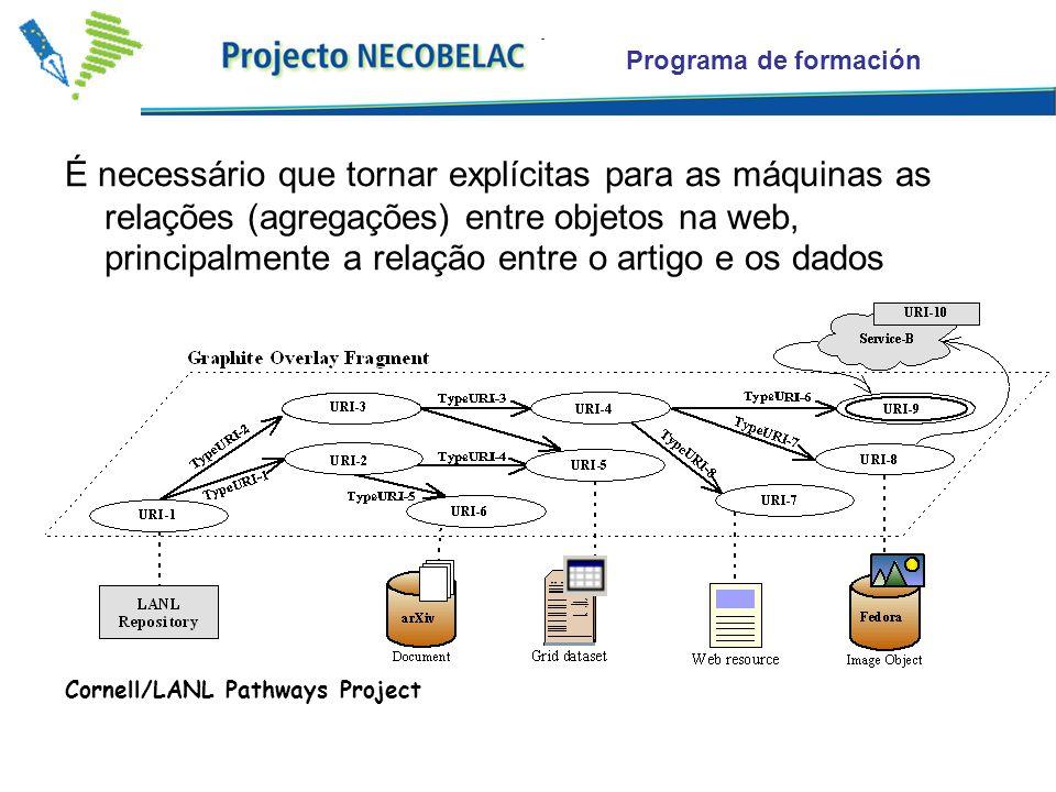 É necessário que tornar explícitas para as máquinas as relações (agregações) entre objetos na web, principalmente a relação entre o artigo e os dados