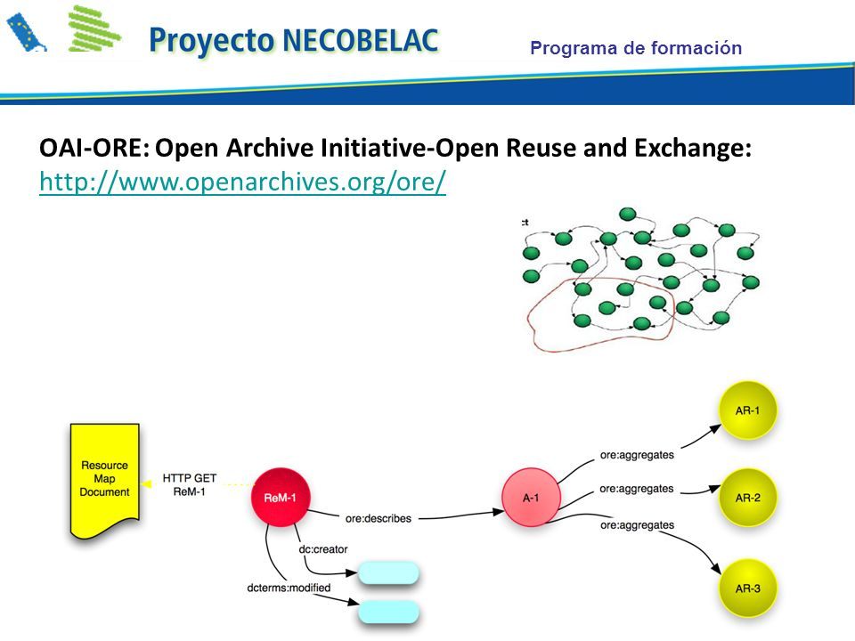 Programa de formación OAI-ORE: Open Archive Initiative-Open Reuse and Exchange: http://www.openarchives.org/ore/ http://www.openarchives.org/ore/