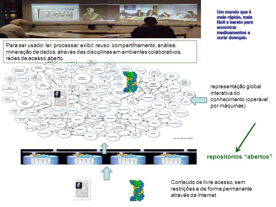Conteúdo de livre acesso, sem restrições e de forma permanente através da Internet repositórios abertos representação global interativa do conheciment