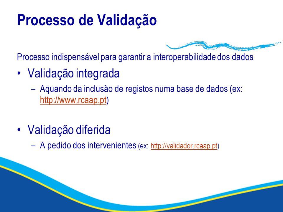 Processo de Validação Processo indispensável para garantir a interoperabilidade dos dados Validação integrada –Aquando da inclusão de registos numa ba