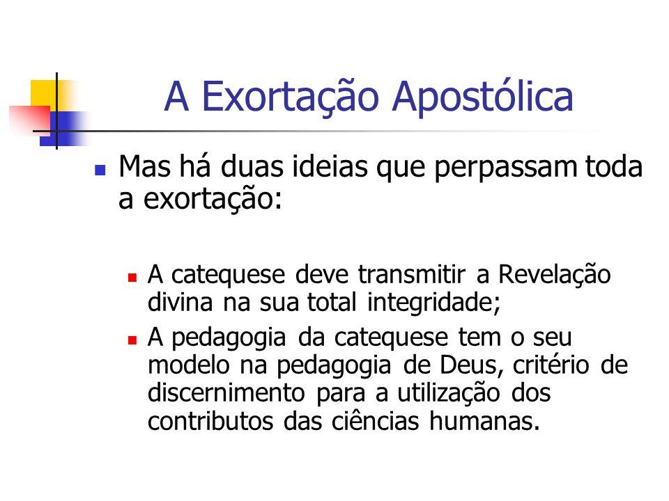 Catequese para Hoje Departamento Arquidiocesano da Catequese Curso de iniciação à Catequese