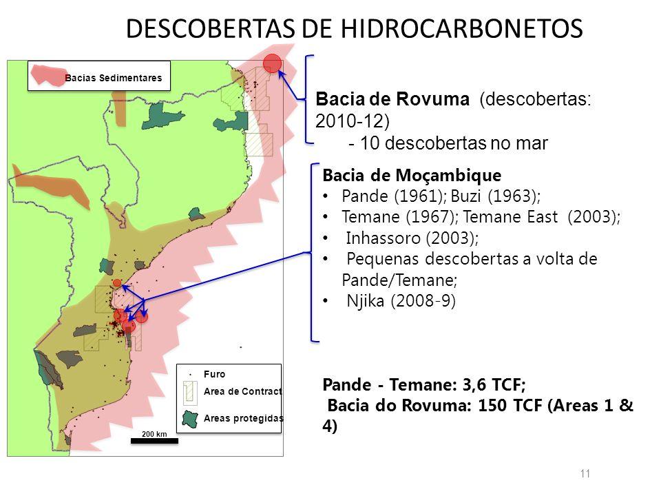 DESCOBERTAS DE HIDROCARBONETOS Bacia de Rovuma (descobertas: 2010-12) - 10 descobertas no mar Bacia de Moçambique Pande (1961); Buzi (1963); Temane (1967); Temane East (2003); Inhassoro (2003); Pequenas descobertas a volta de Pande/Temane; Njika (2008-9) Pande - Temane: 3,6 TCF; Bacia do Rovuma: 150 TCF (Areas 1 & 4) Furo Area de Contract Areas protegidas 200 km Bacias Sedimentares 11