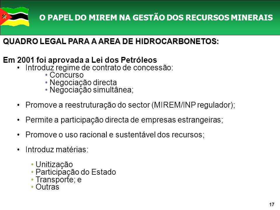 17 O PAPEL DO MIREM NA GESTÃO DOS RECURSOS MINERAIS QUADRO LEGAL PARA A AREA DE HIDROCARBONETOS: Em 2001 foi aprovada a Lei dos Petróleos Introduz regime de contrato de concessão: Concurso Negociação directa Negociação simultânea; Promove a reestruturação do sector (MIREM/INP regulador); Permite a participação directa de empresas estrangeiras; Promove o uso racional e sustentável dos recursos; Introduz matérias: Unitização Participação do Estado Transporte; e Outras