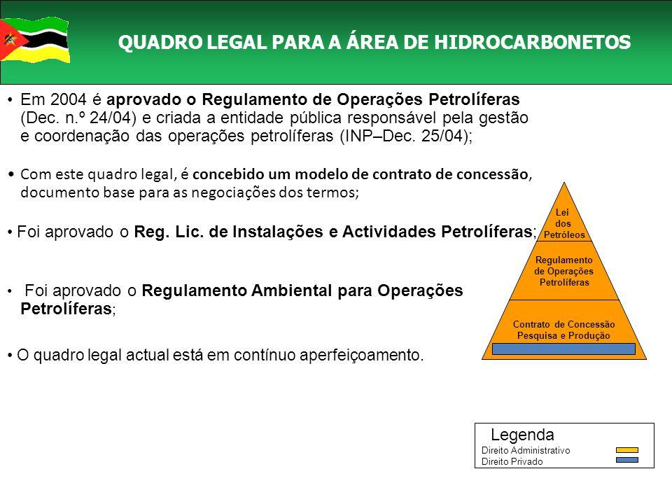 QUADRO LEGAL PARA A AREA DE HIDROCARBONETOS Legenda Direito Administrativo Direito Privado Em 2004 é aprovado o Regulamento de Operações Petrolíferas (Dec.