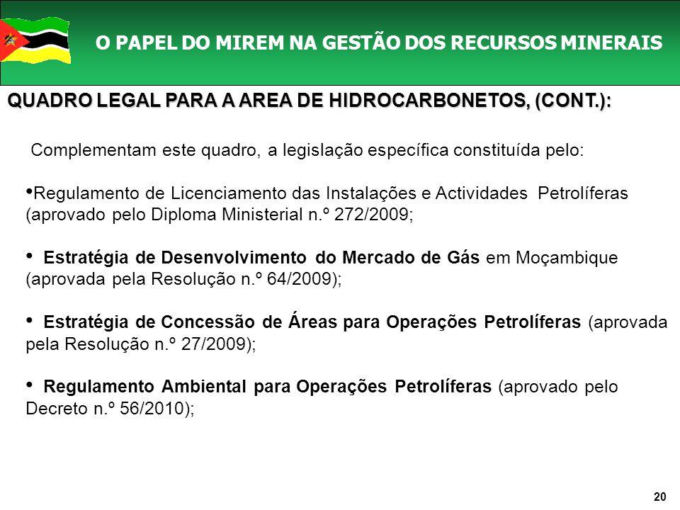 20 O PAPEL DO MIREM NA GESTÃO DOS RECURSOS MINERAIS QUADRO LEGAL PARA A AREA DE HIDROCARBONETOS, (CONT.): Complementam este quadro, a legislação específica constituída pelo: Regulamento de Licenciamento das Instalações e Actividades Petrolíferas (aprovado pelo Diploma Ministerial n.º 272/2009; Estratégia de Desenvolvimento do Mercado de Gás em Moçambique (aprovada pela Resolução n.º 64/2009); Estratégia de Concessão de Áreas para Operações Petrolíferas (aprovada pela Resolução n.º 27/2009); Regulamento Ambiental para Operações Petrolíferas (aprovado pelo Decreto n.º 56/2010);