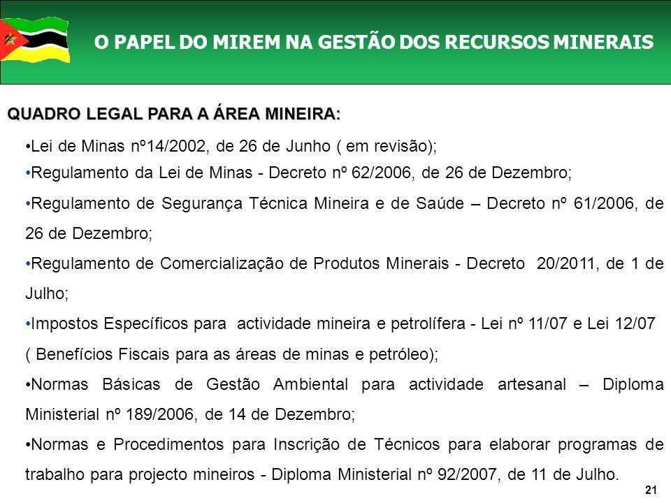 21 O PAPEL DO MIREM NA GESTÃO DOS RECURSOS MINERAIS QUADRO LEGAL PARA A ÁREA MINEIRA: Lei de Minas nº14/2002, de 26 de Junho ( em revisão); Regulamento da Lei de Minas - Decreto nº 62/2006, de 26 de Dezembro; Regulamento de Segurança Técnica Mineira e de Saúde – Decreto nº 61/2006, de 26 de Dezembro; Regulamento de Comercialização de Produtos Minerais - Decreto 20/2011, de 1 de Julho; Impostos Específicos para actividade mineira e petrolífera - Lei nº 11/07 e Lei 12/07 ( Benefícios Fiscais para as áreas de minas e petróleo); Normas Básicas de Gestão Ambiental para actividade artesanal – Diploma Ministerial nº 189/2006, de 14 de Dezembro; Normas e Procedimentos para Inscrição de Técnicos para elaborar programas de trabalho para projecto mineiros - Diploma Ministerial nº 92/2007, de 11 de Julho.
