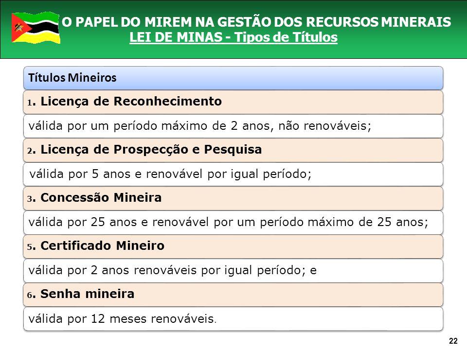 Títulos Mineiros 1. Licença de Reconhecimentoválida por um período máximo de 2 anos, não renováveis; 2. Licença de Prospecção e Pesquisa válida por 5