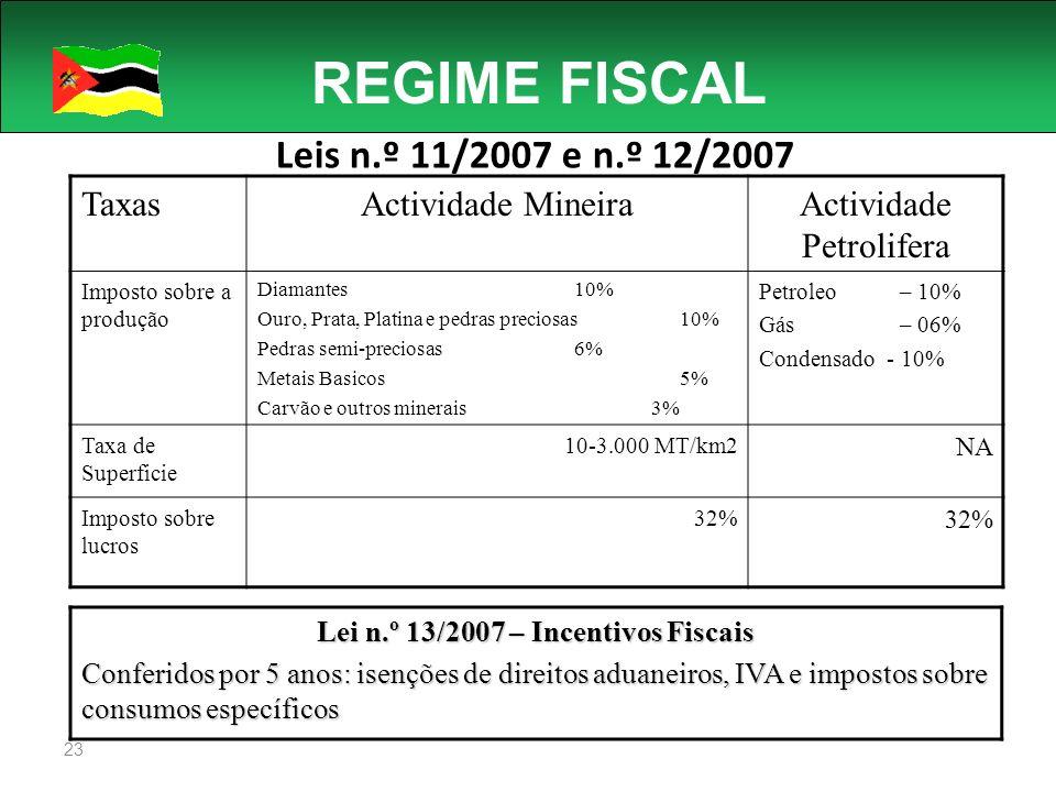 Leis n.º 11/2007 e n.º 12/2007 TaxasActividade MineiraActividade Petrolifera Imposto sobre a produção Diamantes 10% Ouro, Prata, Platina e pedras prec