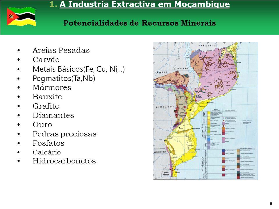 6 1.A Industria Extractiva em Moçambique Potencialidades de Recursos Minerais Areias Pesadas Carvão Metais Básicos(Fe, Cu, Ni,..) Pegmatitos(Ta,Nb) Mármores Bauxite Grafite Diamantes Ouro Pedras preciosas Fosfatos Calcário Hidrocarbonetos