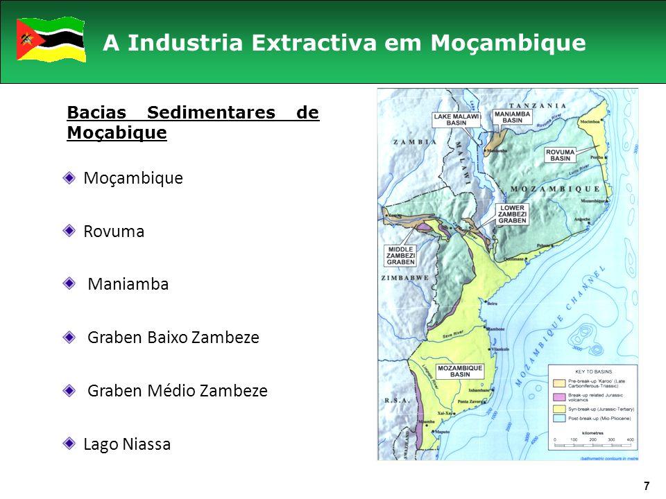 7 A Industria Extractiva em Moçambique Bacias Sedimentares de Moçabique Moçambique Rovuma Maniamba Graben Baixo Zambeze Graben Médio Zambeze Lago Niassa