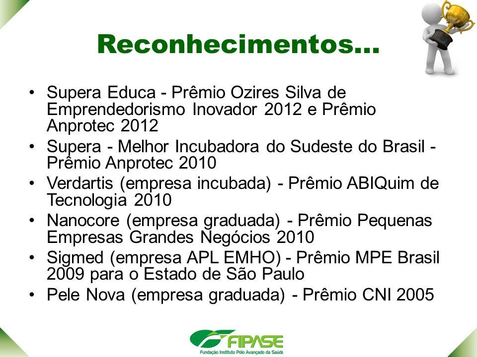 Reconhecimentos... Supera Educa - Prêmio Ozires Silva de Emprendedorismo Inovador 2012 e Prêmio Anprotec 2012 Supera - Melhor Incubadora do Sudeste do