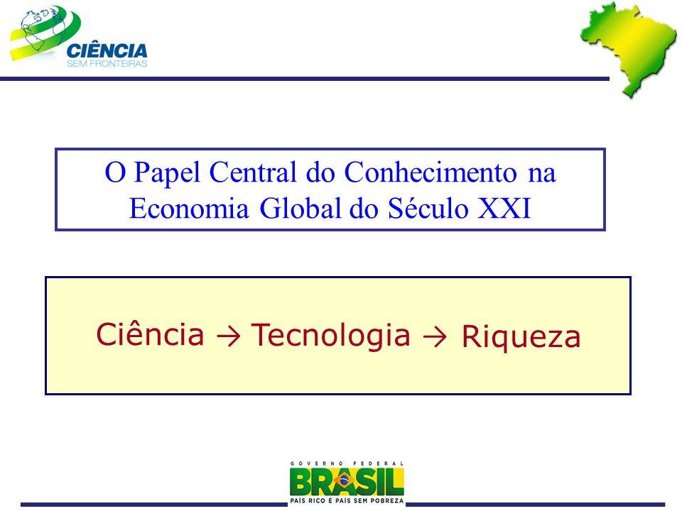 O Papel Central do Conhecimento na Economia Global do Século XXI Ciência Tecnologia Riqueza