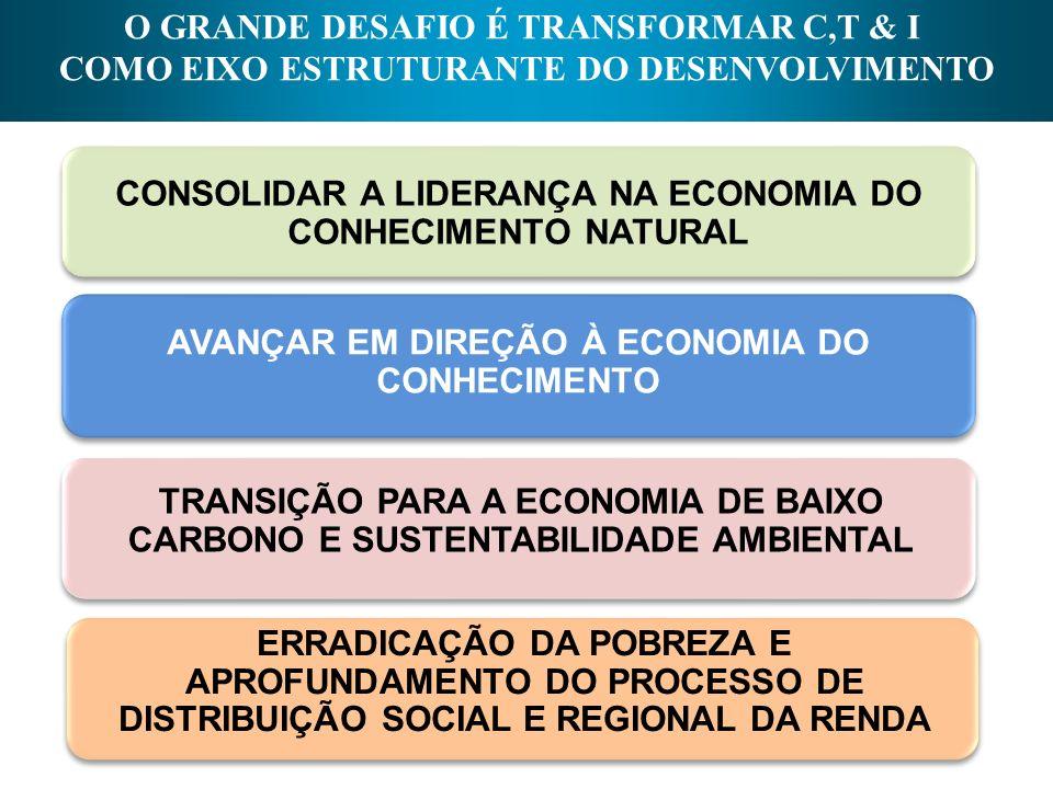 CONSOLIDAR A LIDERANÇA NA ECONOMIA DO CONHECIMENTO NATURAL AVANÇAR EM DIREÇÃO À ECONOMIA DO CONHECIMENTO TRANSIÇÃO PARA A ECONOMIA DE BAIXO CARBONO E