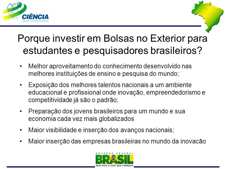 Porque investir em Bolsas no Exterior para estudantes e pesquisadores brasileiros? Melhor aproveitamento do conhecimento desenvolvido nas melhores ins