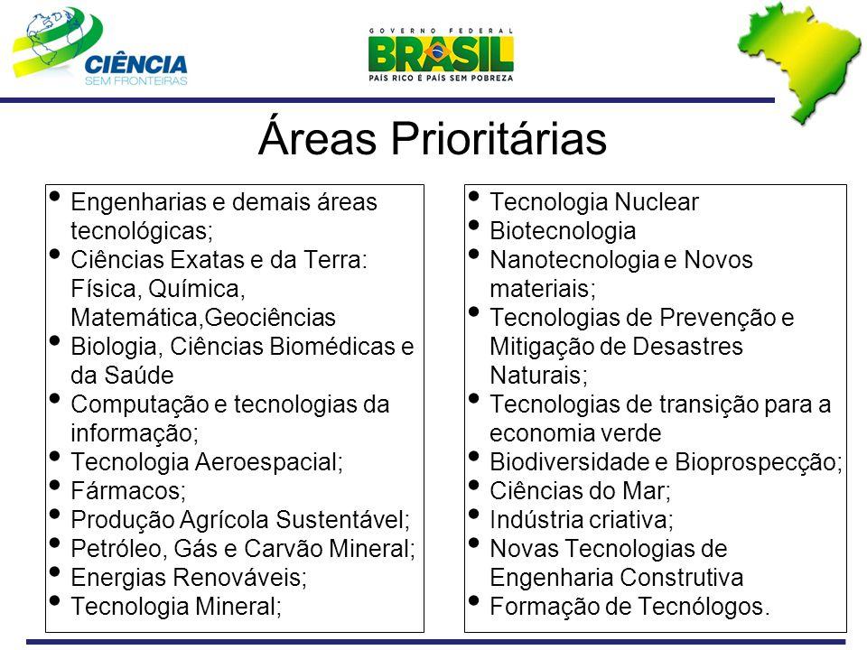 Áreas Prioritárias Engenharias e demais áreas tecnológicas; Ciências Exatas e da Terra: Física, Química, Matemática,Geociências Biologia, Ciências Bio