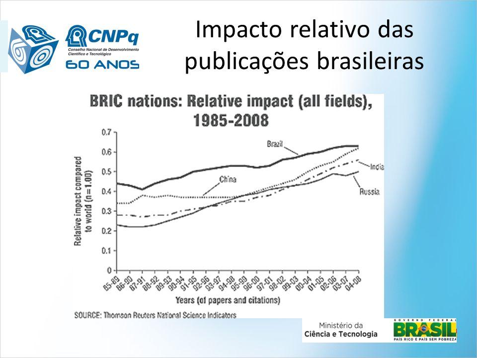 DF Embrapa Sede 10 Centros Nacionais de Temas Básicos 14 Centros Nacionais de Produtos 14 Centros Ecorregionais de Pesquisa Agroflorestal ou Agropecuária 3 Serviços Especiais 16 Organizações Estaduais Brasil é Líder mundial em P&D em agropecuária tropical O Brasil Exemplos do impacto positivo da C,T&I no sucesso da economia do Brasil atual