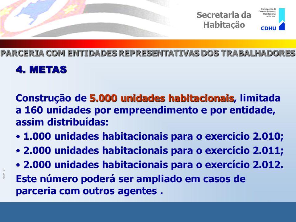 eseiler PROGRAMA PARCERIA COM ENTIDADES REPRESENTATIVAS DOS TRABALHADORES Secretaria da Habitação 4.