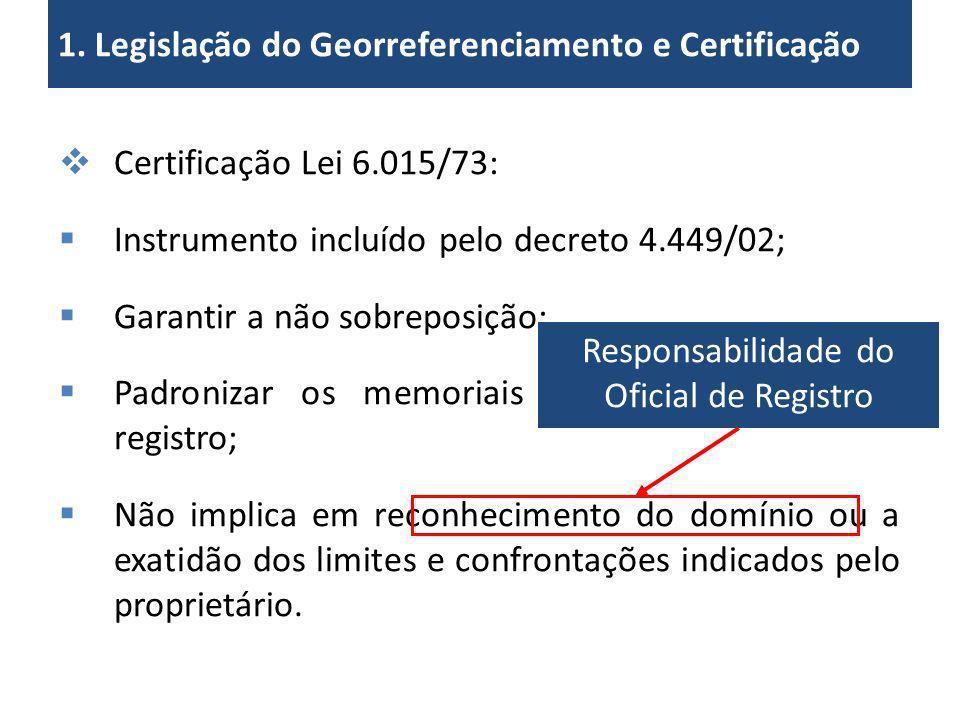 Certificação Lei 6.015/73: Instrumento incluído pelo decreto 4.449/02; Garantir a não sobreposição; Padronizar os memoriais descritivos levados a registro; Não implica em reconhecimento do domínio ou a exatidão dos limites e confrontações indicados pelo proprietário.