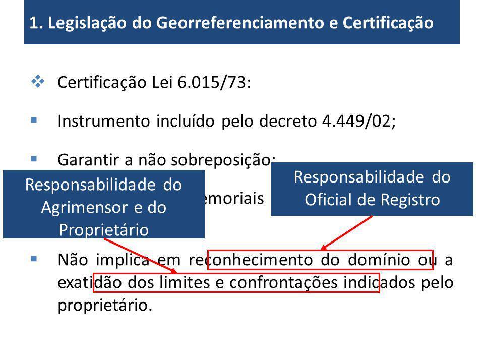 Certificação Lei 6.015/73: Instrumento incluído pelo decreto 4.449/02; Garantir a não sobreposição; Padronizar os memoriais descritivos levados a regi